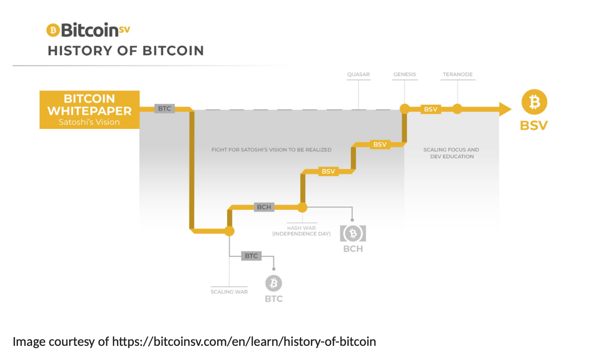 history-of-bitcoin.png