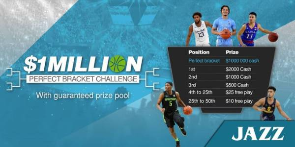 Perfect Bracket Contest March Madness 2020 Promises $1 Million
