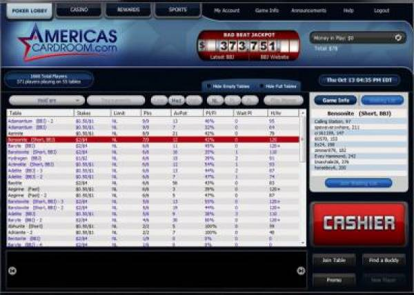 Online Poker CAP Tables Expanded to Include All Limits at Americas Cardroom