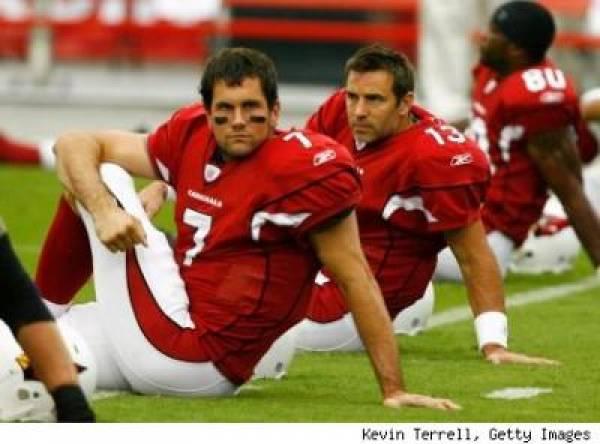 Arizona Cardinals Odds to Win 2010 Super Bowl