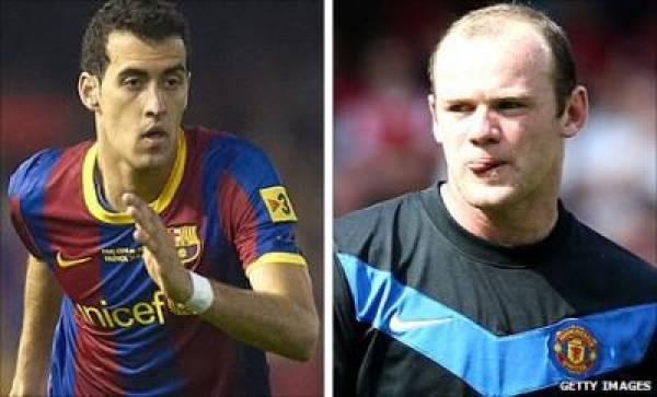 Barcelona v Manchester United Odds