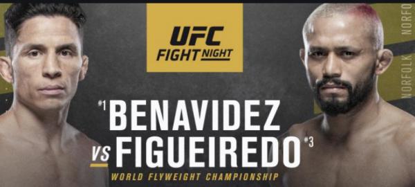 UFC Odds – UFC Fight Night: Figueiredo vs. Benavidez 2