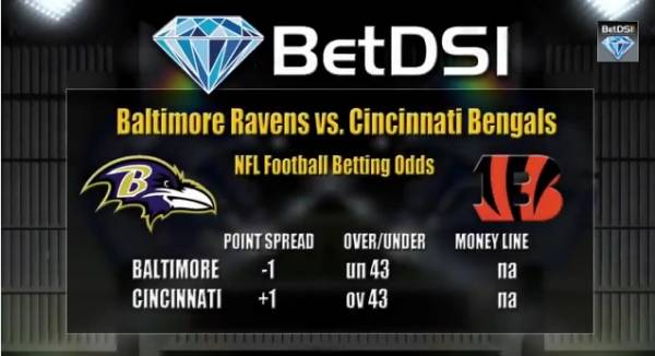 Bengals vs. Ravens Free Pick – Week 1 NFL