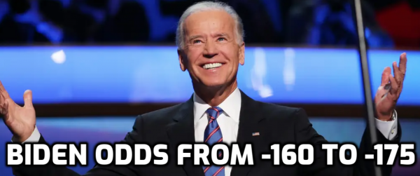 Joe Biden Moves From -160 to -175 to Win 2020 Election
