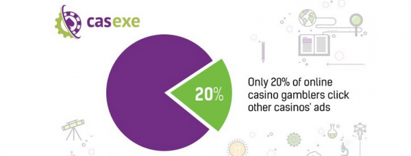 Affiliate Gambling: 20 Percent of Online Casino Visitors Click on Banners