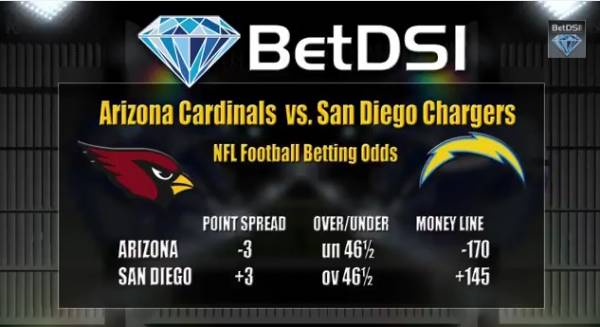 Where to Bet Monday Night Football – Chargers vs. Cardinals Betting Line