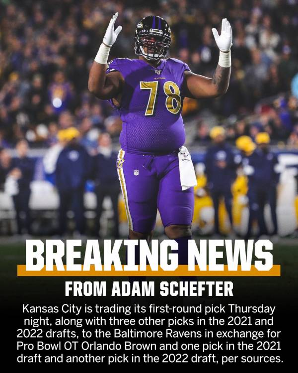 Chiefs Odds After Trading for Orlando Brown