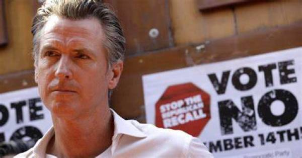 Newsom Removal as Governor of California: No Now Favored at -2000