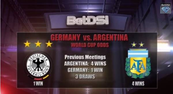 Germany vs Argentina World Cup Finals Odds, Predictions