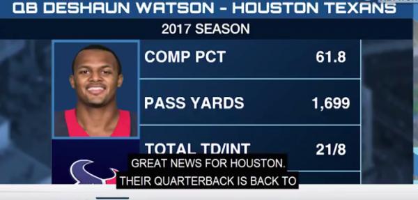 Houston Texans 2018 NFL Win Loss Odds Prediction