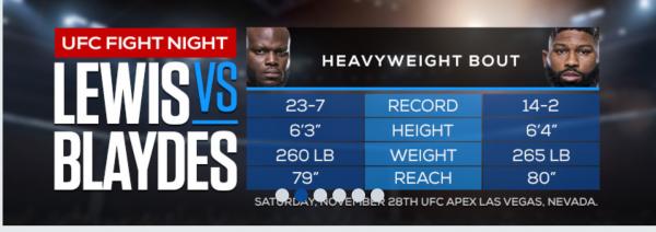 UFC Fight Night Lewis vs. Blaydes Betting Odds, Prop Bets