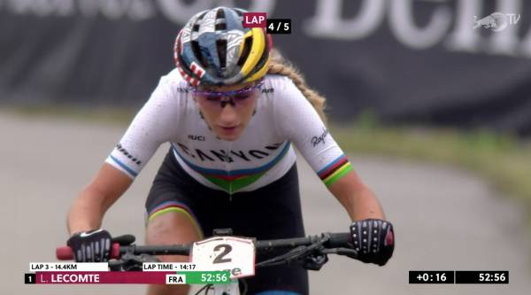 What Are The Odds - To Win Women's Mountain Bike Cross Country - Tokyo Olympics