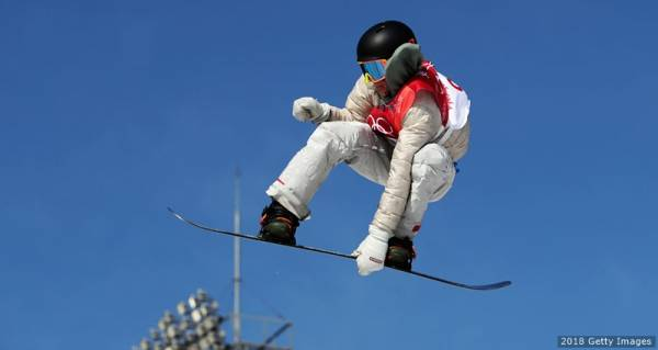 Olympic Snowboarding Odds to Win Gold Men's Big Air