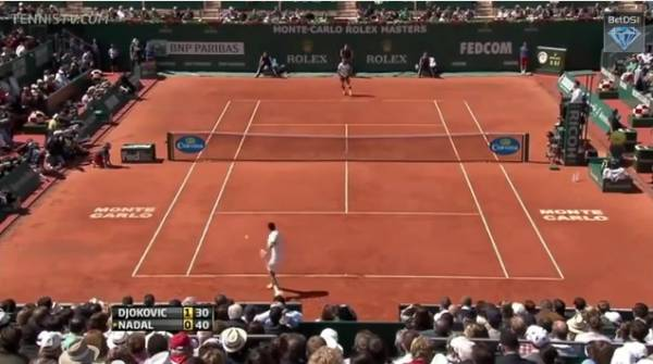 Monte Carlo Rolex Masters Betting Odds – 2014 (Video)