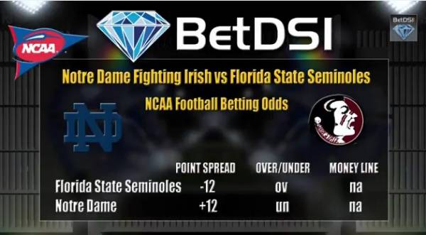 College Football Handicapping: Notre Dame vs. FSU