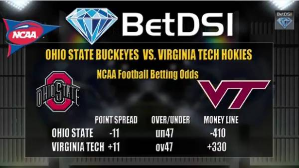 Ohio State vs. Virginia Tech Betting Odds, Predictions: Week 2 College Football