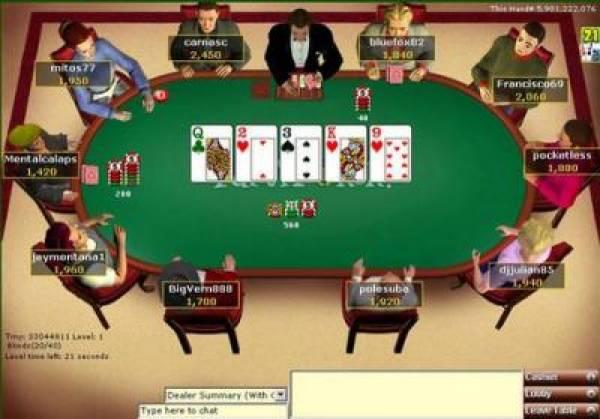 Online Poker Traffic