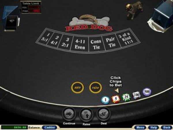 Online Casino Games:  Red Dog Poker