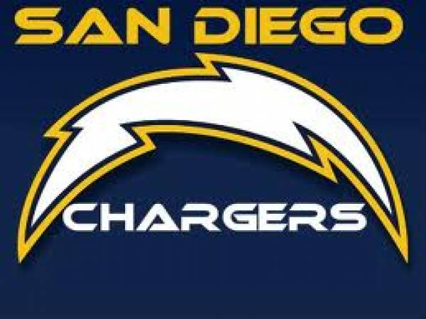 San Diego Chargers Odds to Win the 2012 Super Bowl,