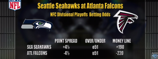 Seahawks vs. Falcons Betting Preview – NFC Divisional Playoffs 2017
