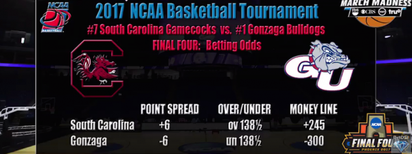 South Carolina vs. Gonzaga Betting Line, Prediction