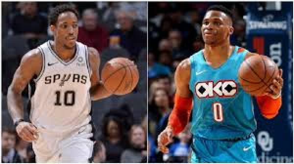 Bet the Oklahoma City Thunder vs. San Antonio Spurs Game Online – January 10