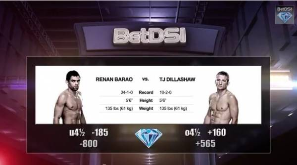 UFC 173 Betting Odds: Barao vs Dillashaw Predictions from BetDSI