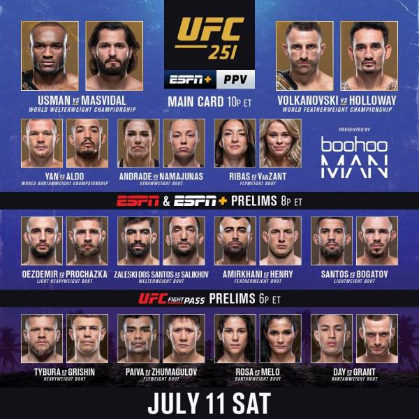 Where Can I Watch, Bet the Usman vs. Masvidal Fight UFC 251 From Anchorage, AK