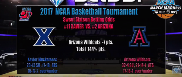 Xavier vs. Arizona Betting Preview, Pick, Latest Odds