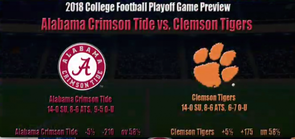 Bet the 2019 College Football Championship Game - Alabama vs. Clemson Prediction