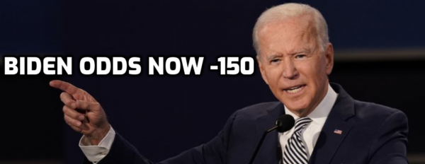 Biden Odds Shoot From -130 to -150