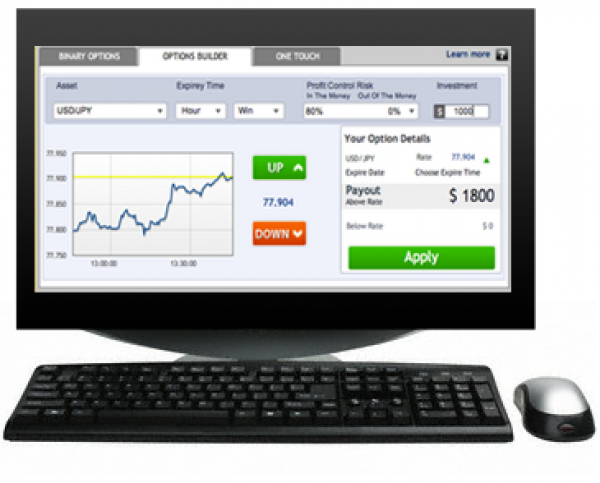 How to Choose the Best Binary Options Platforms