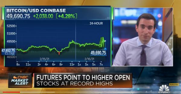 CNBC Talks Bitcoin's Blistering Rally