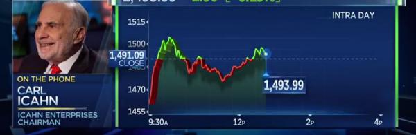 Casino Owner Icahn Sells Before Steel Tariff News Hits Stock
