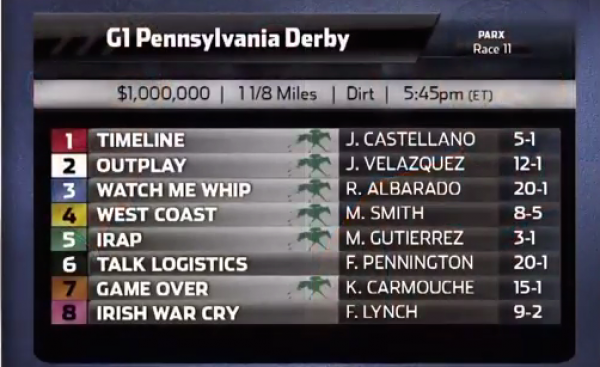 2017 Pennsylvania Derby Betting Odds, Picks