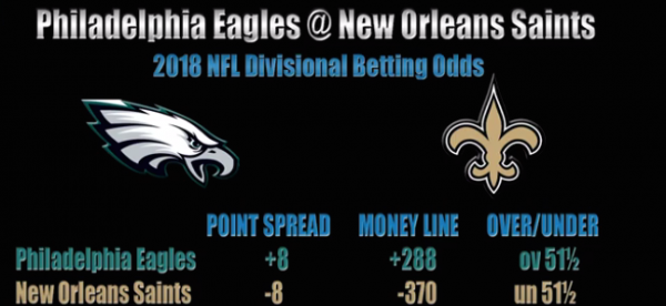 Eagles vs. Saints Prediction, Betting Preview