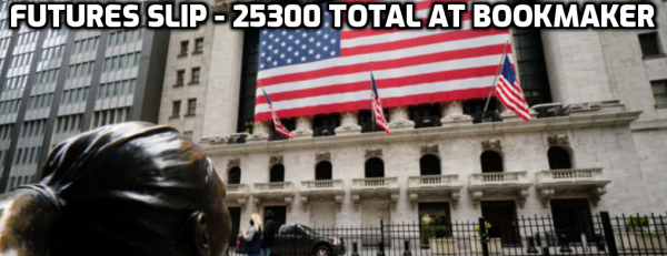Stock Futures Slip: Bookmaker Offers Over, Under on 25300