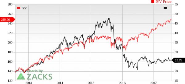 NASDAQ: Great 2nd Quarter for Gambling Firms