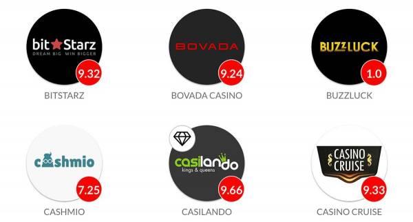 Choosing an online casino by software & popular softwares