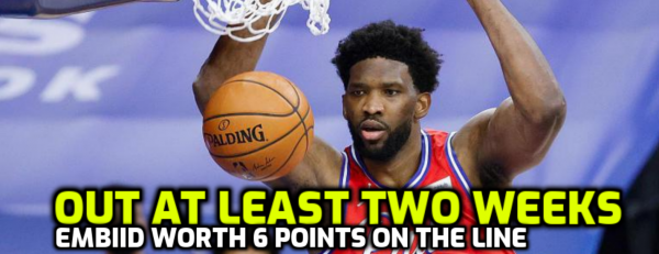 What is Joel Embiid Worth in Sports Betting, Fantasy?  Out at Least Two Weeks