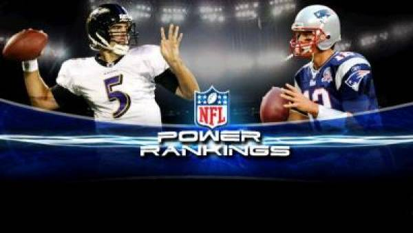2011 NFL Wildcard Weekend Power Rankings