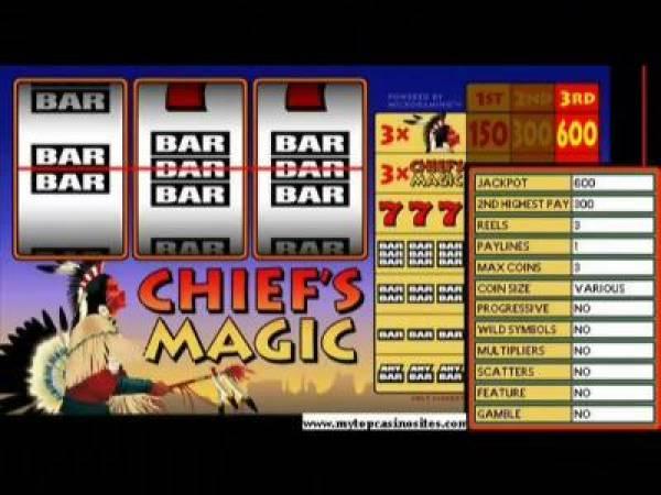 online casino jackpots best
