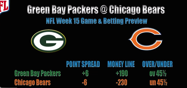 Packers-Bears Week 15 Betting Prediction, Video Preview