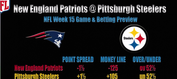 Bet the Patriots-Steelers Game - Prediction, Video Preview