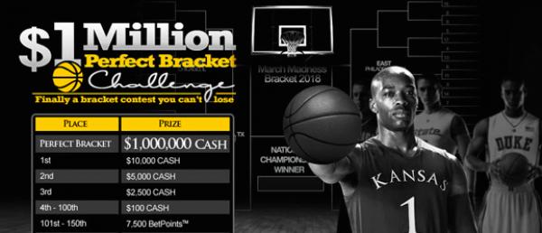 $1 Million Perfect Bracket Contest 2018