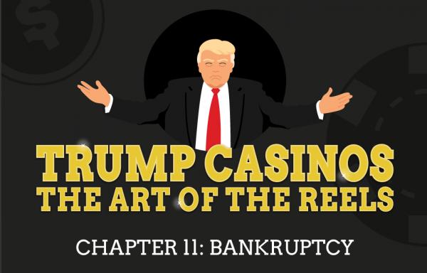 How Trump bankrupted his Atlantic City casinos