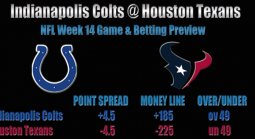 Bet the Colts vs. Texans Game Week 14 - December 9