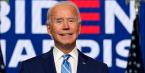 Biden Closes -900 to Become Next President