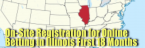 Illinois Online Sports Betting Registration Process: You'll Need to Sign Up On-Site