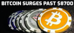 Price of Bitcoin Shoots Up Past $8700